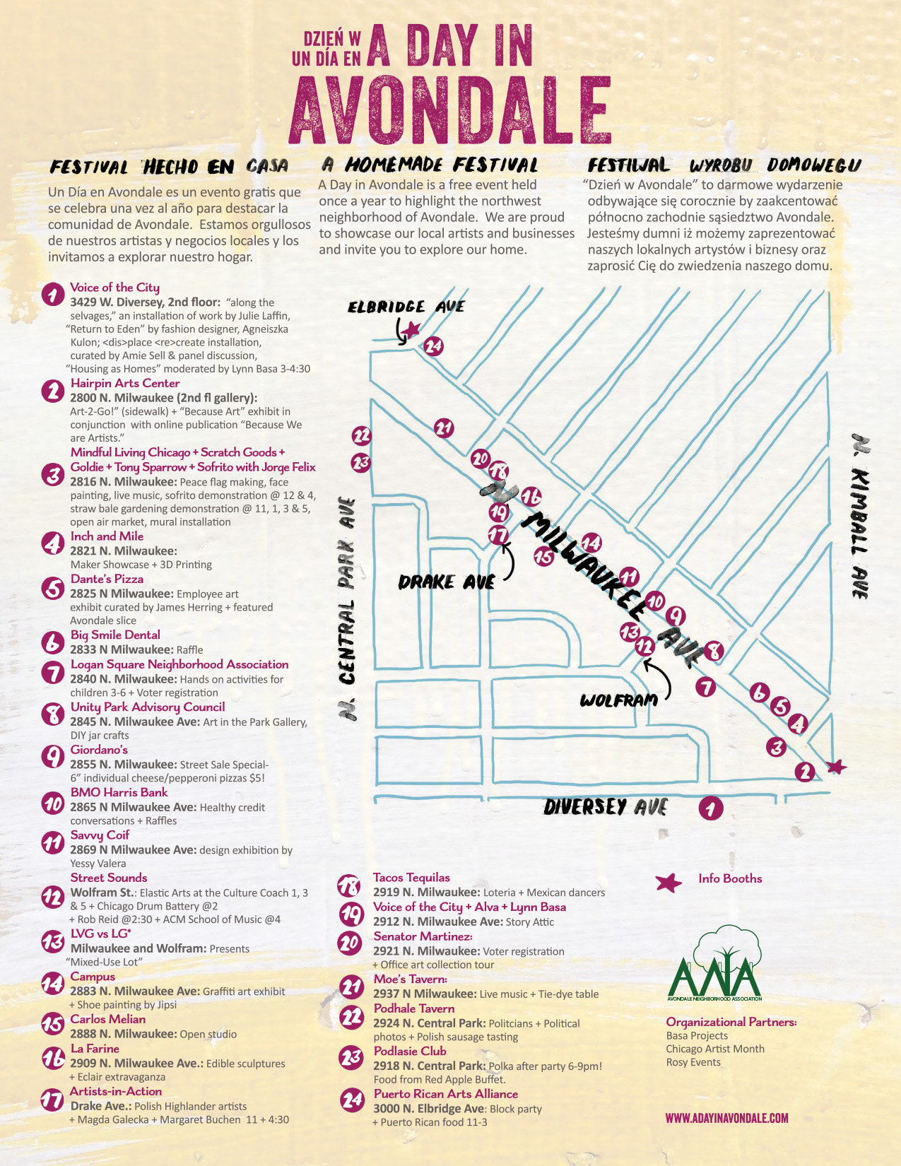 Sept. 27th | A Day in Avondale Map | A Day in Avondale